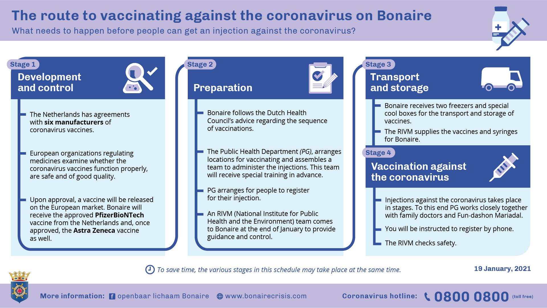 Vaccinatie-Bonaire_ENG